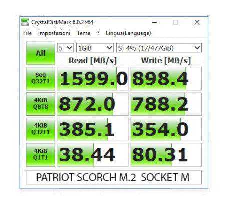 Patriot Scorch m2